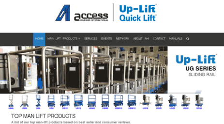Access Holdings International